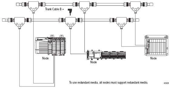 ControlNet Network Architecture