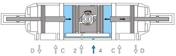 3-Position Actuator-Center Position