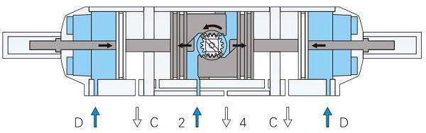 3-Position Actuator-Pos1