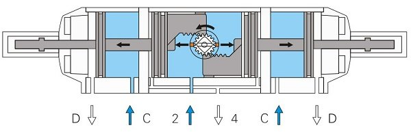 3-Position Actuator